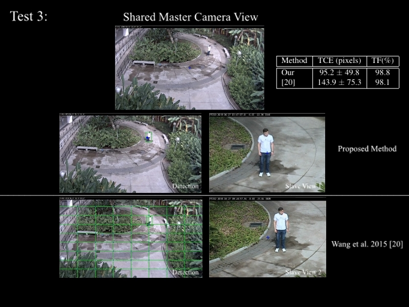 Neural network control for active cameras using master-slave setup